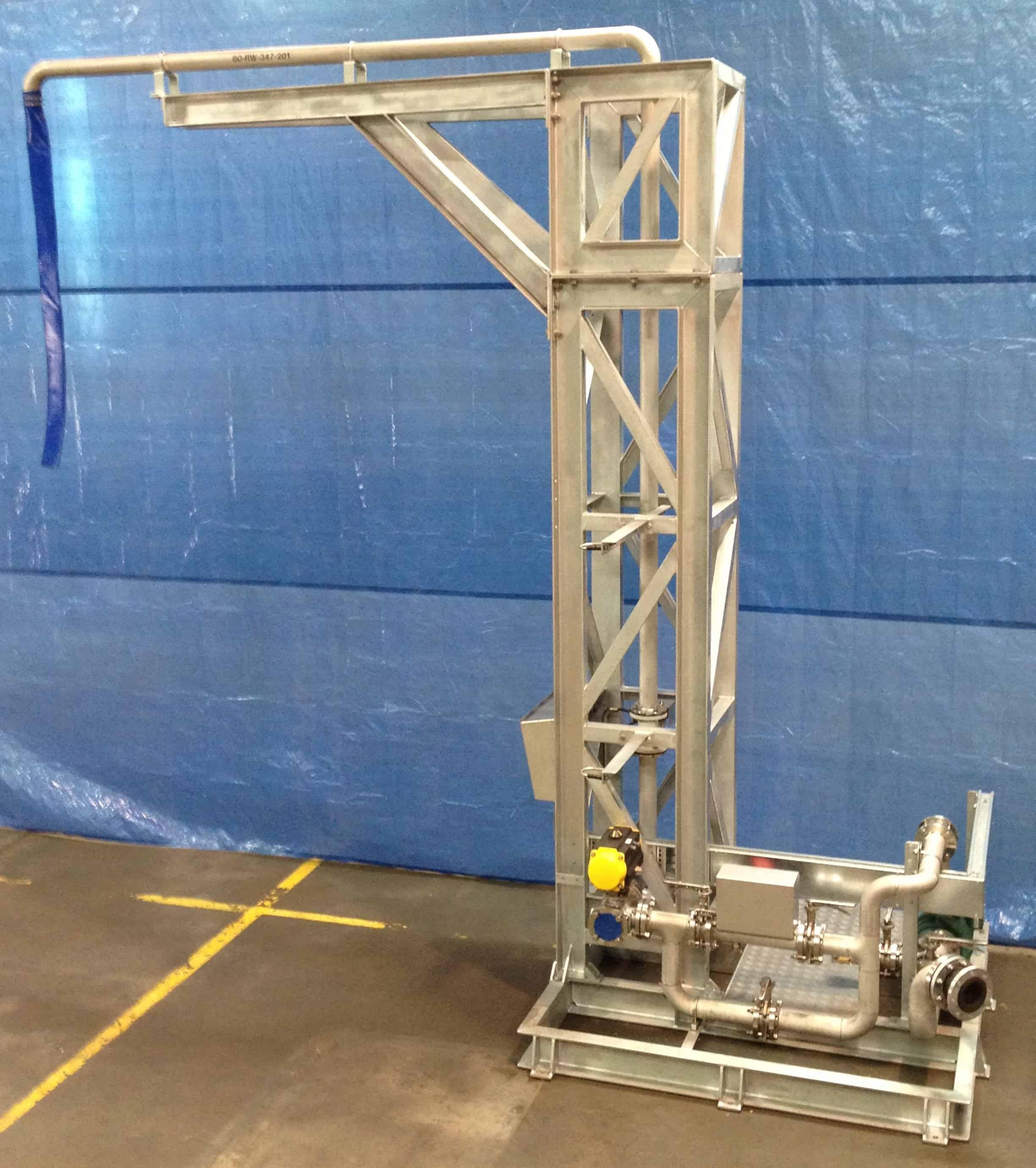 Custom fabrication for pump skids
